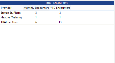 total%20encounters.PNG
